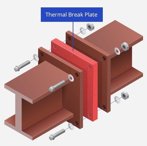 Thermal Break Plate